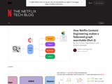 Zuul 2 : The Netflix Journey to Asynchronous, Non-Blocking Systems