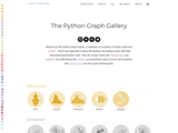 The Python Graph Gallery
