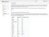 TimeComplexity - Python Wiki