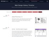 Web Design History Timeline
